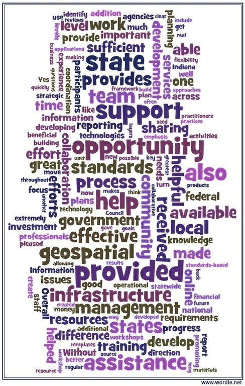 Summary20102011CAPfeedbackwordle.jpg