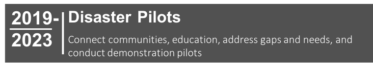 2019 Disaster Pilots