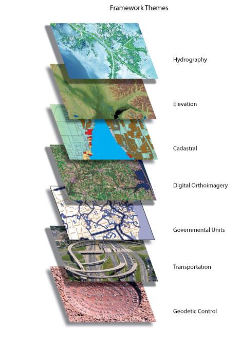 NSDI Data Themes