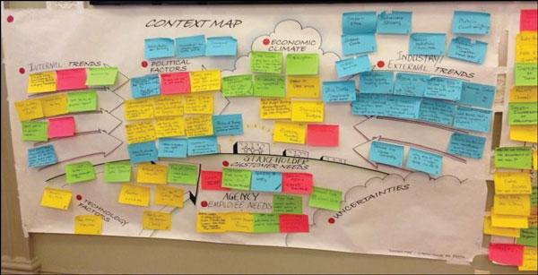 Developing the NSDI Strategic Plan.