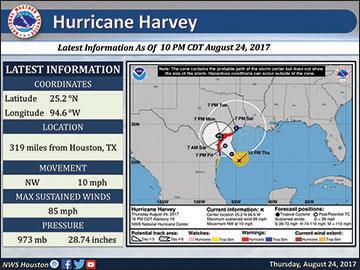 Image showing Hurricane Harvey Predition.
